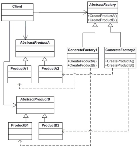 abstract_factory_class_diagram