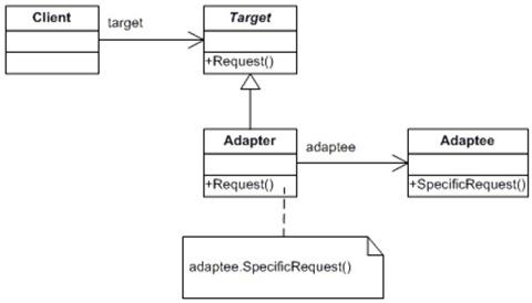 adapter_class_diagram