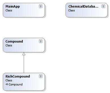 AdapterRealWorldClassDiagram