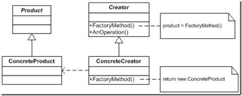 factory_method_class_diagram