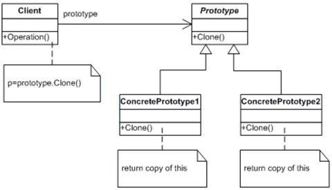prototype_class_diagram