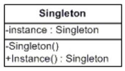 singleton_class_diagram