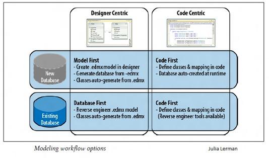 ef_code_first_1