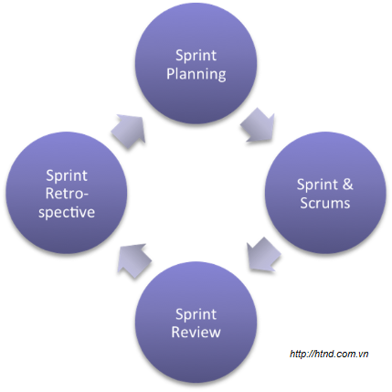 agile_marketing_intro_3